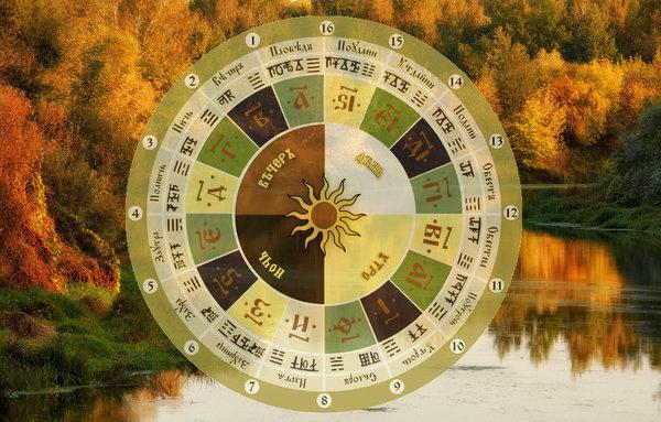 Сентябрьский календарь успеха