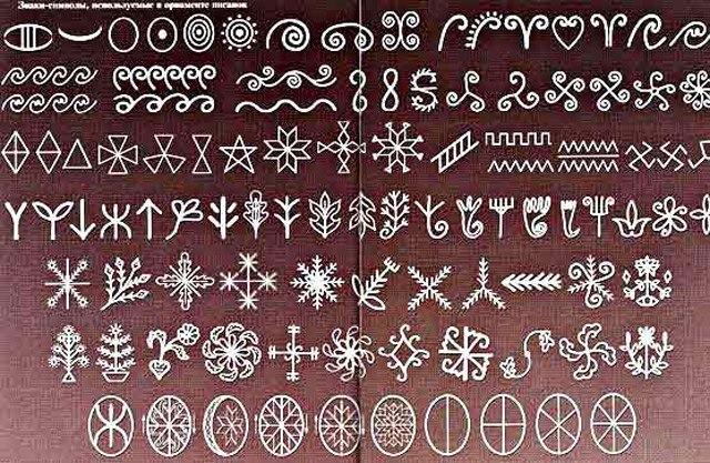 символы на писанке