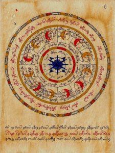 Страница рукописи Войнича