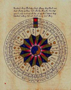 Астрология в рукописи Войнича